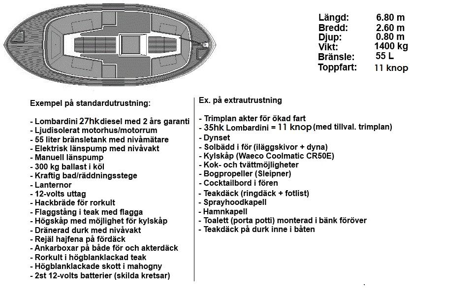teknisk-data-mm221